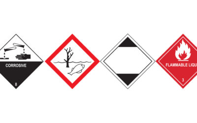 Dangerous Goods Regulations for shippers and packers categories 1 and 2